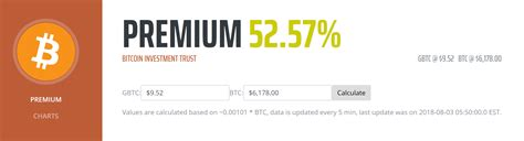 Grayscale bitcoin trust (btc) gbtc. The Grayscale Bitcoin Investment Trust - A Beginners Guide - Grayscale Bitcoin Trust (BTC ...