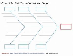 Ishikawa Diagram Templates