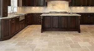 Five types of kitchen tiles you should consider for How to choose kitchen wall tile