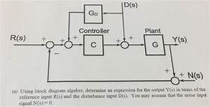 Solved   A  Using Block Diagram Algebra  Determine An Expr