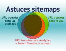 Fichiers Sitemaps Pour Le Référencement  Conseils De
