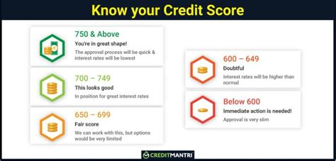 Cibil scores can range anywhere between 300 and 900, with 900 denoting maximum creditworthiness. Credit Score - Your Financial Reputation : The Prudent ...