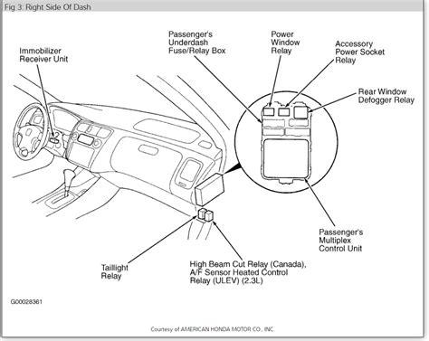 1991 Honda Accord Brake Light Wiring Diagram by Taillights And Dash Lights Do Not Work