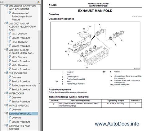 Mitsubishi Manual by Mitsubishi Fuso Canter Truck Service Manual Pdf
