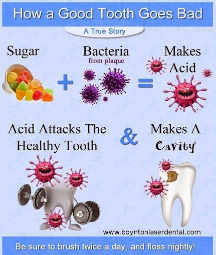 good tooth  bad teeth dentist sugar