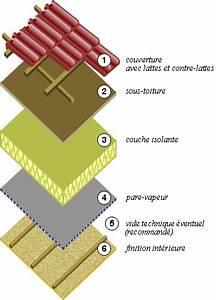 Pose Laine De Verre 2 Couches : pose de laine verre roche sous ardoise sans pare pluie ~ Melissatoandfro.com Idées de Décoration