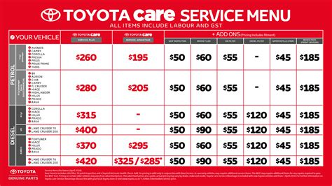 Toyota Maintenance by Toyota Recommended Maintenance Schedule Car Tech