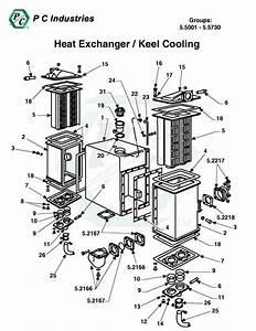 Heat Exchanger    Keel Cooling