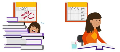 spacing  testing  kahoot tips  teachers