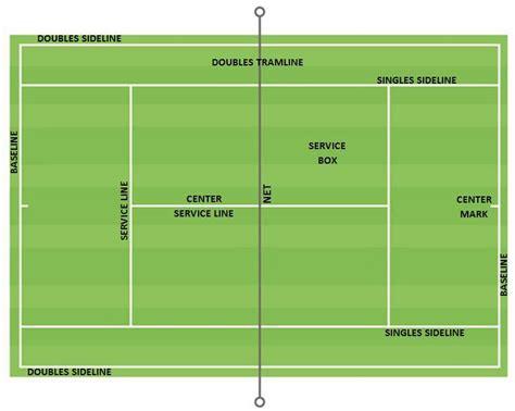tennis court dimensions tennis court dimension and layout sportscourtdimensions com