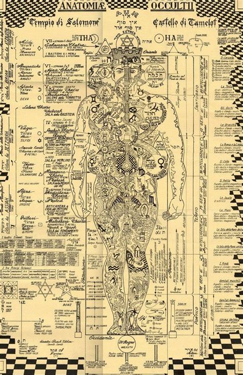 Kabbalah Tree Of Life Chart Drone Fest The tree of life describes the descent of the divine into the manifest world and methods by which the divine union may be attained in this life. kabbalah tree of life chart drone fest