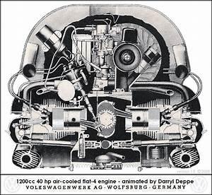 Vw Engine  Gif
