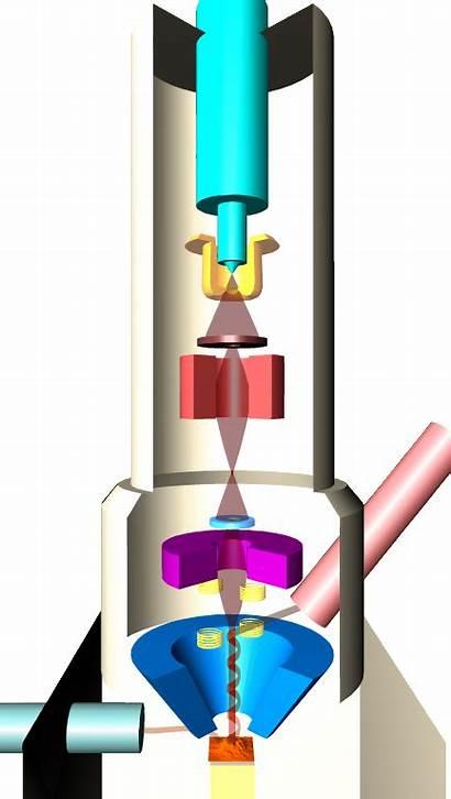 Lens Microscope Fe Fesem Column Lenses Sem