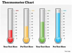 90 Day Plan Template Excel Thermometer Chart Powerpoint Template Slide