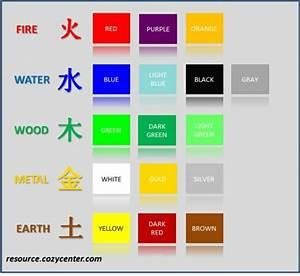 Feng shui farben im schlafzimmer vertrauen sie ihrer for Farben im schlafzimmer nach feng shui