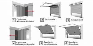 porte de garage coulissante bois sur mesure 20171021125101 With type de porte de garage