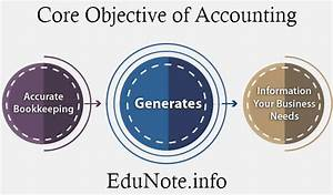 General Resume Objectives Objectives Of Accounting 13 Core Accounting Purpose And