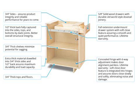 kitchen cabinet construction methods scottsdale bridgewood cabinetry dealer kitchen bath cabinets 5200