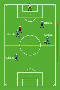 A Guide To Your First Time Coaching Soccer