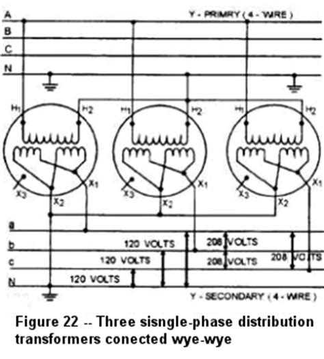 Single Phase Transformer Wiring Connection by Topic Three Phase Transformer Wiring