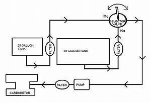 Mcculloch Chainsaw Fuel Line Diagram
