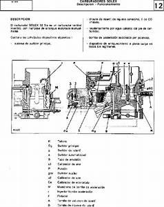 Manual Carburador Solex