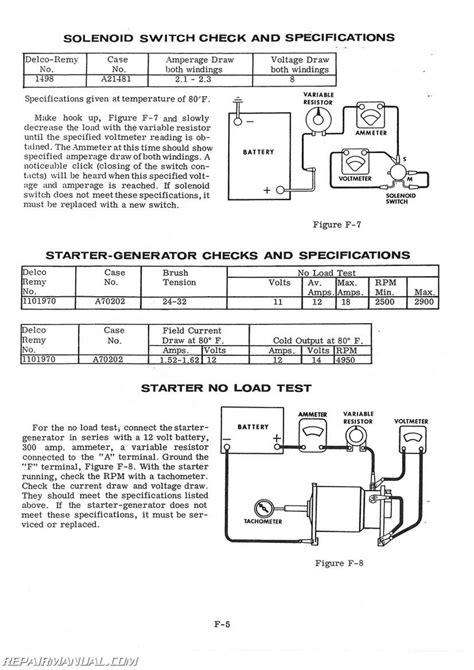 case international    garden tractor service manual