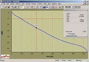 Nachhallzeit Berechnen : messung der nachhallzeit rt60 ~ Themetempest.com Abrechnung