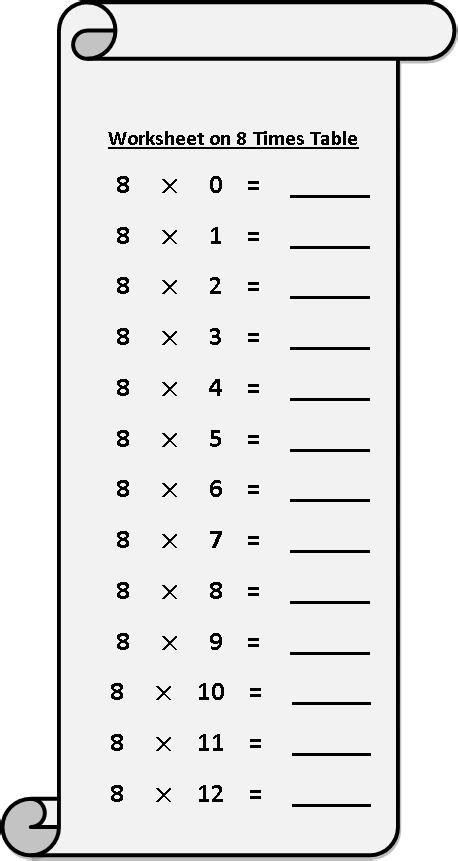 worksheet on 8 times table printable multiplication
