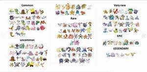 rare pokemon go pokemon list image