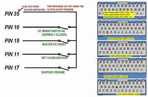 Land Rover Defender Td5 Ecu Wiring Diagram