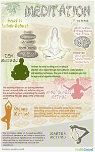 Meditation | A J Therapies | Barnsley