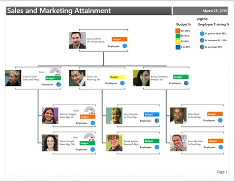 visio org chart template 10 best images of organizational chart using excel organizational chart software excel