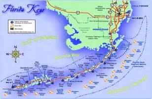 Afbeeldingsresultaten voor Florida Keys