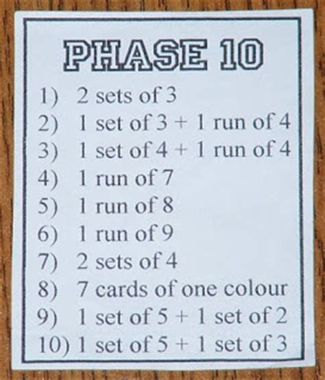 Phase 10 skip rules