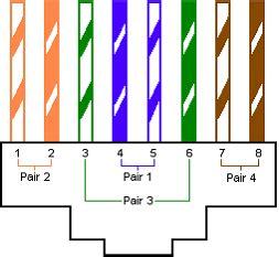 Diagram Ingram Crosovercablea