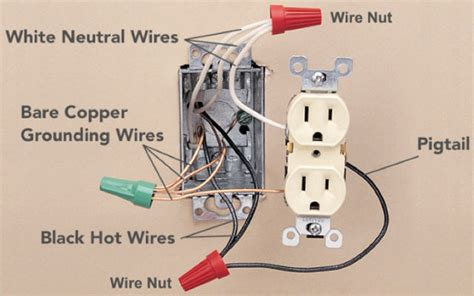Any Electricians Here Need Some Help With Minor