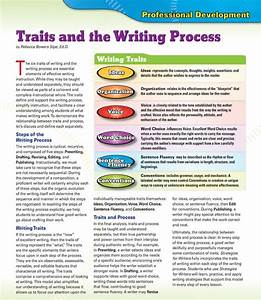 The Six Traits And The Writing Process Writing Across