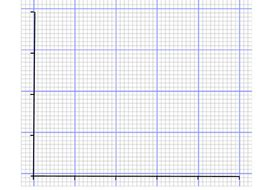 graph paper big  axes teaching resources