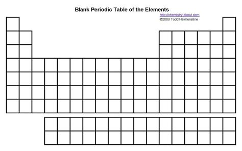 Printable Periodic Tables (pdf)
