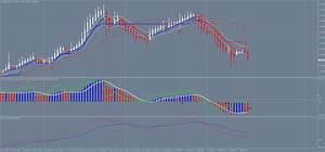 Forex Volatility Chart Renko Trend Magic Forex Strategies Forex Resources