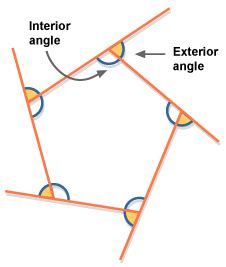 How Many Angles Are On The Interior Of An Octagon by Each Exterior Angle Of A Regular Polygon Measures 20 How