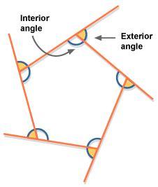 Bbc  Gcse Bitesize Angle Properties Of Polygons
