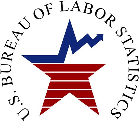 statistics bureau bureau of labor statistics autos post