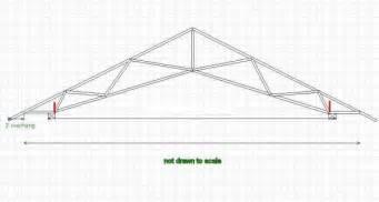 advice on insulating a scissor truss ceiling