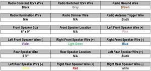 2012 Toyota Highlander Car Stereo Wiring Diagram