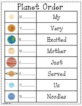 Best 25+ Planet Names In Order Ideas On Pinterest  Nine Planets Names, Planets Of Solar System