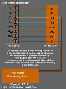 Goodman Outdoor Thermostat Wiring Diagram