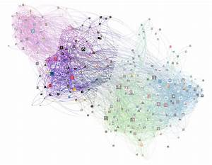 How To Visualize Your Twitter Network  U00b7 Allthingsgraphed Com