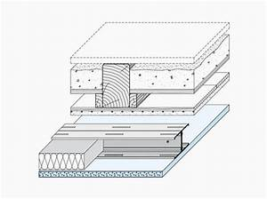 Bodenplatte Aufbau Altbau : knauf systeme ~ Lizthompson.info Haus und Dekorationen
